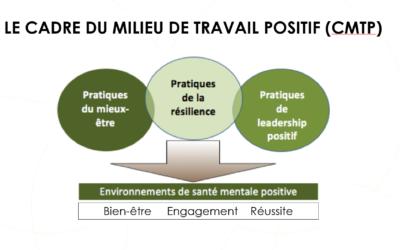 Le Cadre de milieu de travail positif, une approche pour optimiser le bien-être, l'engagement et la réussite.